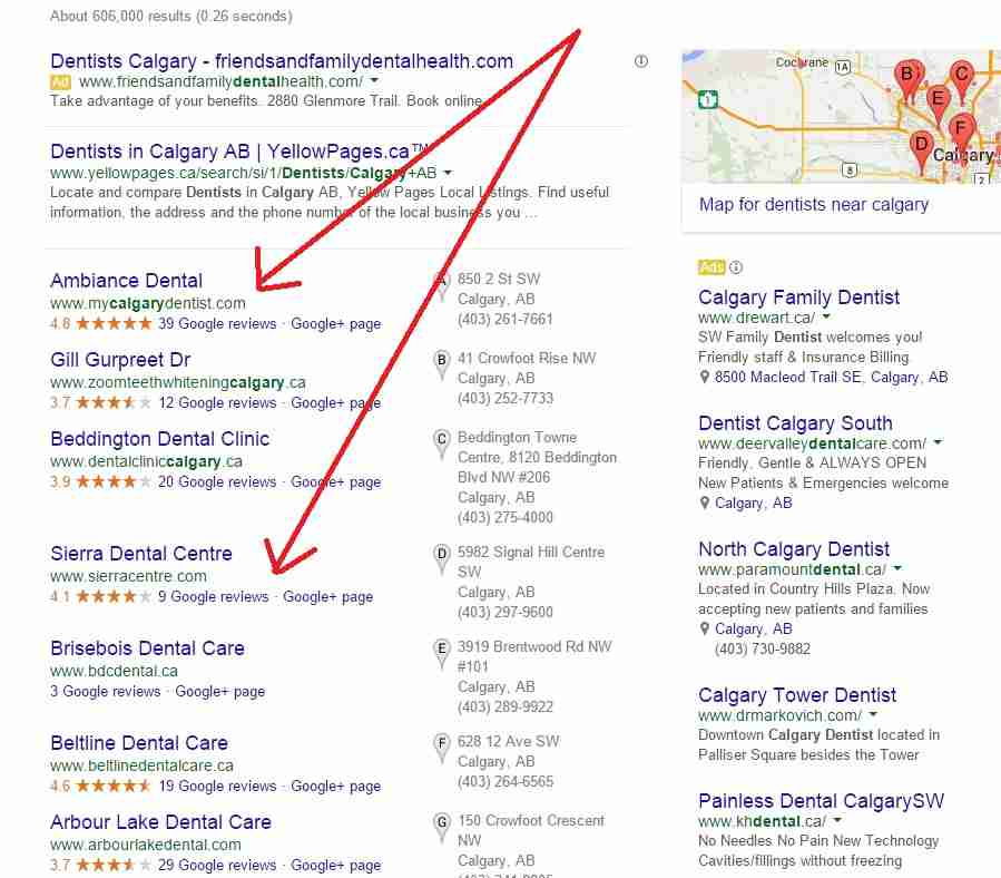 What is Local Search? (And how you can score with it!)